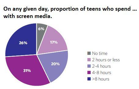 Teen_consumption
