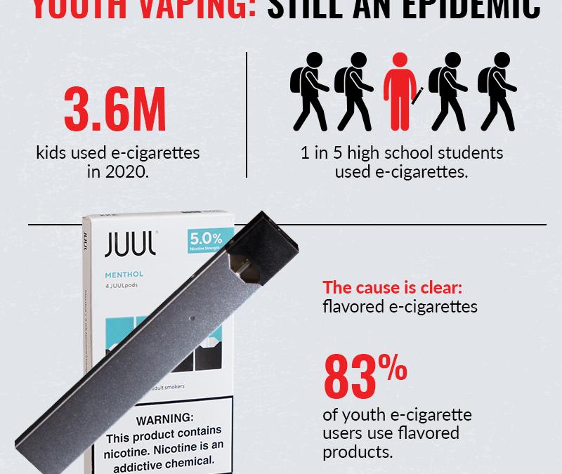 Back to School and E-Cigarette Exposure